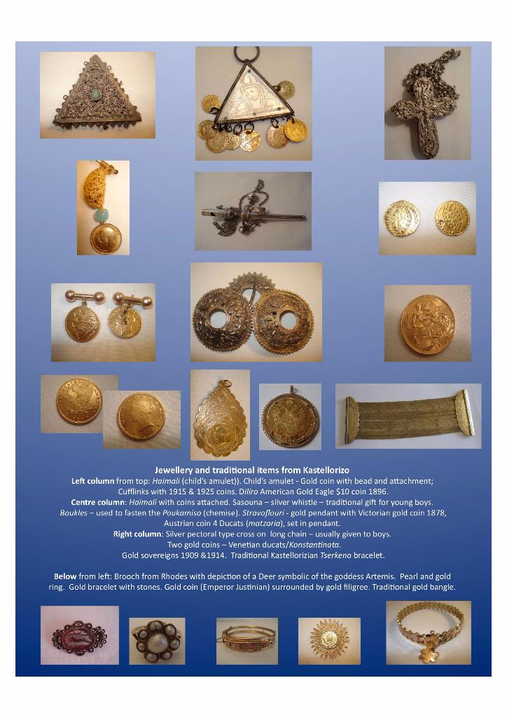 Jewellery Poster